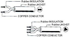 PVC CABLE 10