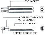 PVC CABLE 9