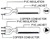 PVC CABLE 4