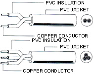 PVC CABLE 2
